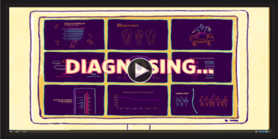 Animated Video: Health of the Healthcare System