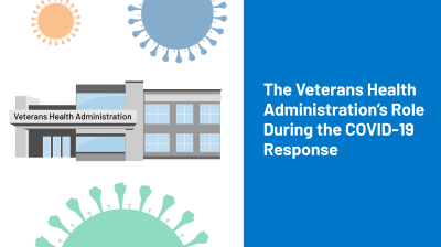 The Veteran Health Administration's Role During the COVID-19 Response