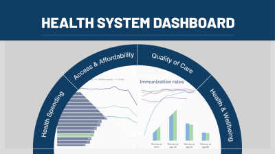 State of the U.S. Health System: 2020 Update